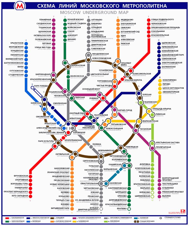 В будущем схема метро