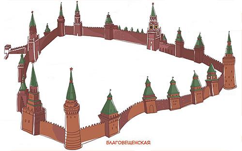 Схема расположения Благовещенской башни в Кремле
