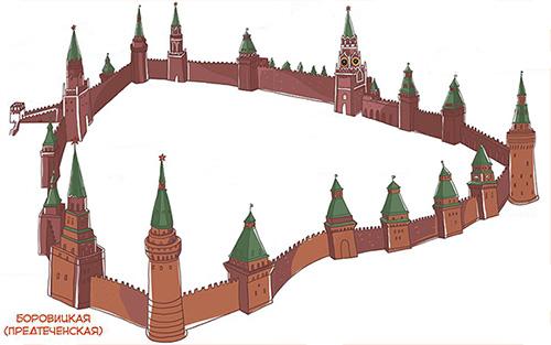 Схема расположения Боровицкой башни в Кремле