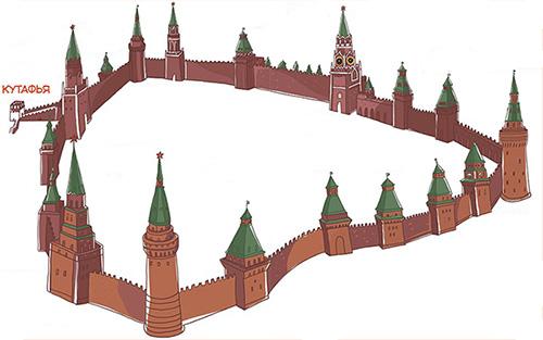Схема расположения Кутафьей башни в Кремле