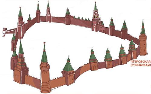 Схема расположения Петровской башни в Кремле