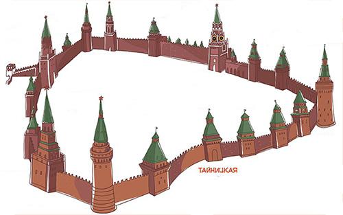 Схема расположения Тайницкой башни в Кремле