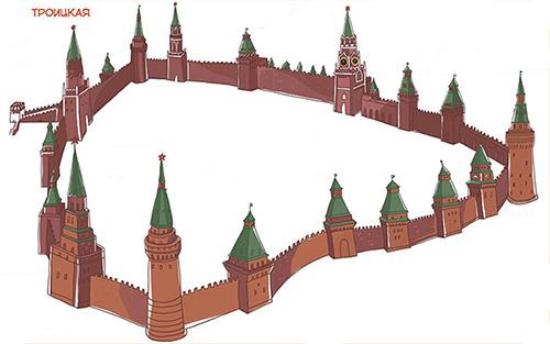 Схема расположения Троицкой башнив Кремле