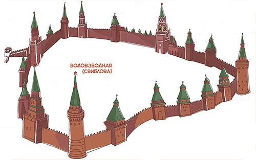 Схема расположения Водовзводной башни в Кремле