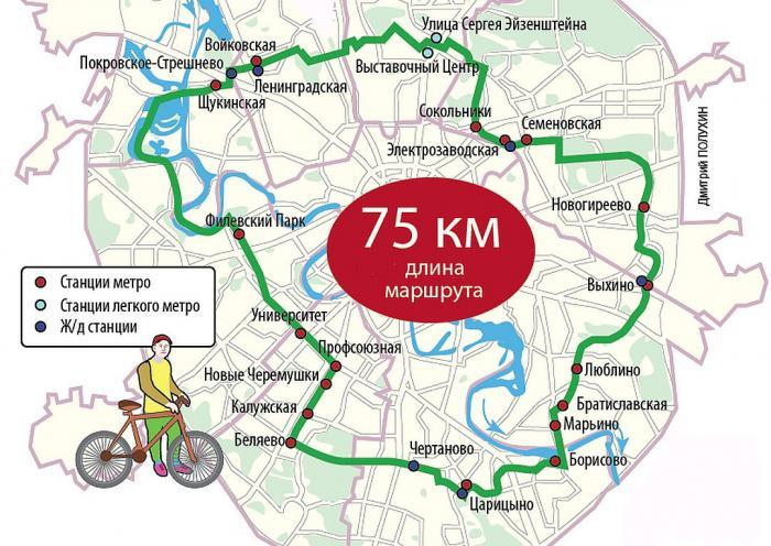 Велосипедно-прогулочное кольцо (75 км)