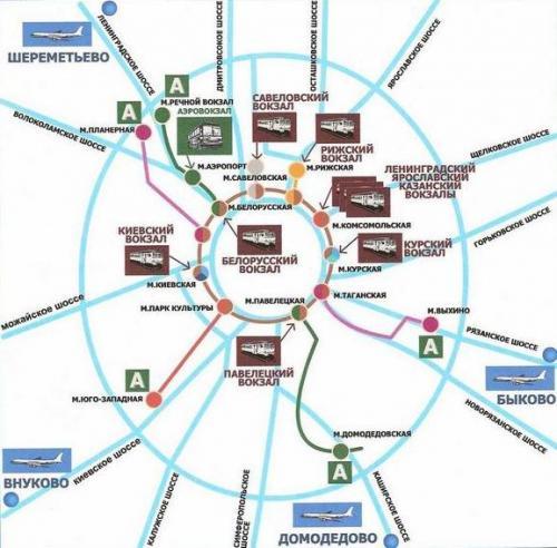 кольцевое строение московских вокзалов